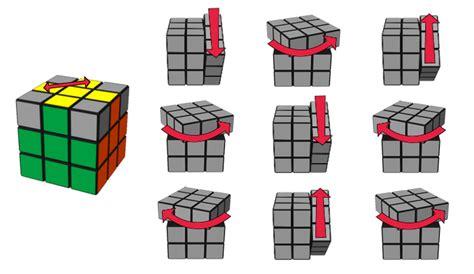 tutorial cubo rubik para principiantes como armar el cubo rubik por metodo principiante e books