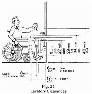 Height Of Wheelchair Vanity Ada Bathroom Requirements Sink