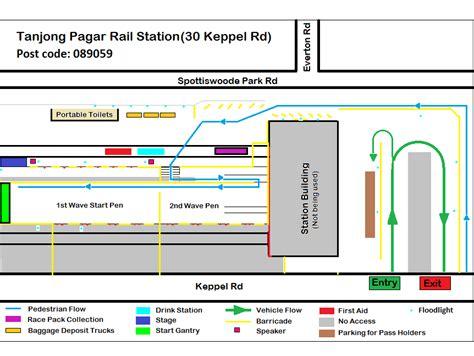 yii begincontent layout race info green corridor run