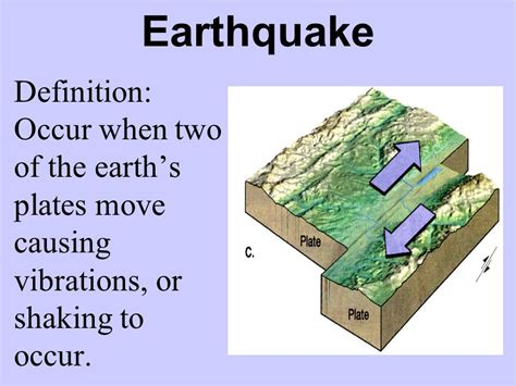 earthquake move physical processes mrs walker 4th grade ppt video