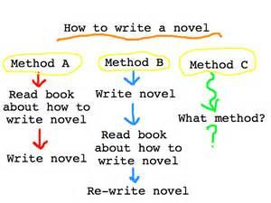 write novel bookishpublishers s