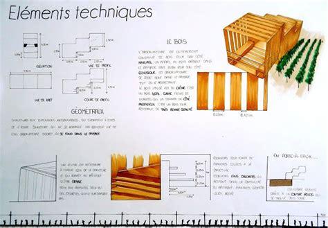 Planche Design by Manon Berretty Quelques Projets Bts Design D Espace