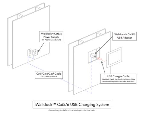cat5 wiring diagram printable wiring diagram