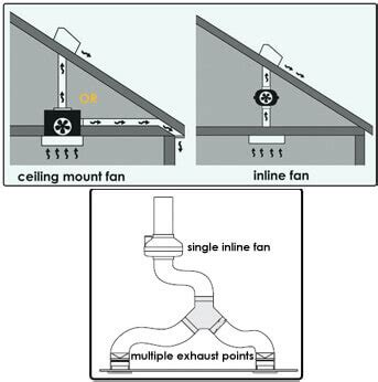 bathroom exhaust fan diagram how to choose a bathroom vent fan