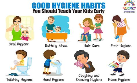 Hygiene Of Childhood hygiene habits which must be taught early parenting