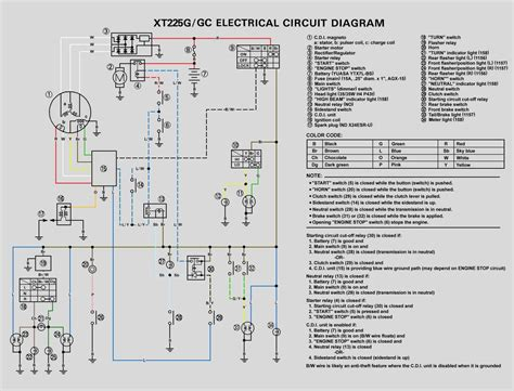 yamaha ttr 225 wiring diagram wiring diagram and schematics