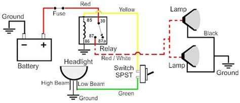 relay wiring question for led light bar ford f150 forum