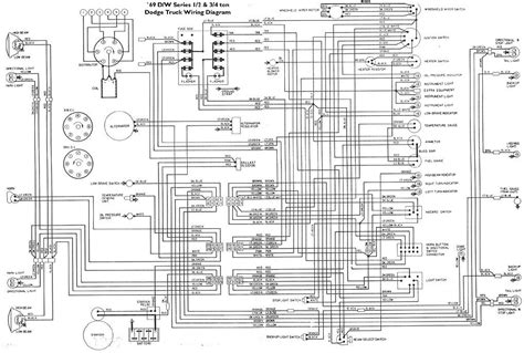 1990 Dodge Van Fuse Box Wiring Diagrams Home