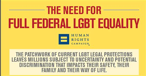disbelief why lgbtq equality is an atheist issue books infographic the need for federal lgbt equality