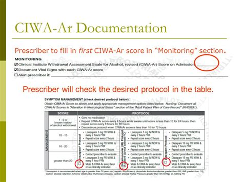 Detox Patients Ciwa Protocol Va Hospital by Utilizing The Withdrawal Order Form