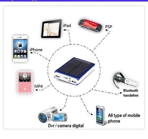 Lentera Tarik Solar Cell Bisa Carger Tenaga Matahari charger tenaga surya hi capacity untuk recharge gadget tokoonline88