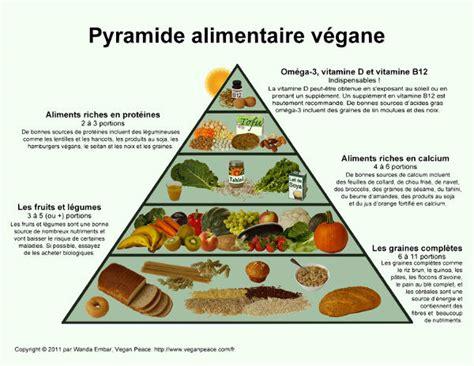 regime alimentare vegano diff 233 rence entre v 233 g 233 tarien et v 233 gan