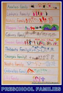 Meet My Family Essay by All About My Family All About Me Social Studies And Family Day