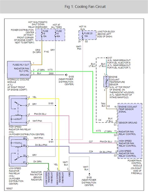 2001 jeep grand cooling fan wiring diagram