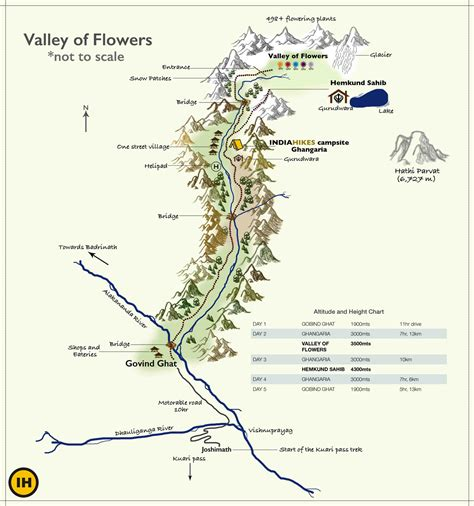 map of valley valley of flowers and hemkund trek indiahikes