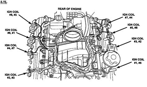 5 7 hemi engine diagram how a car engine works diagram wiring diagram elsalvadorla 2013 dodge ram fuse box diagram moreover dodge ram 5 7 hemi firing dodge 5 7 hemi engine