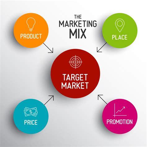 Buku Strategi Pemasaran Marketing strategi pemasaran 4p bogasari