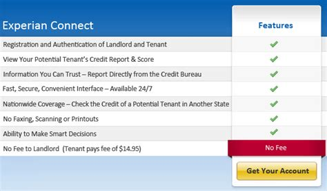 Background Credit Check For Landlords Tenant Screening Tenant Background Check Tenant Credit Autos Post