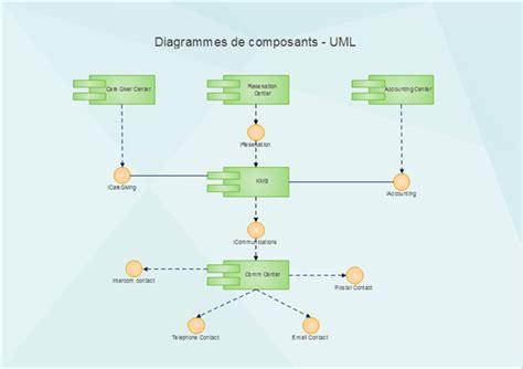 exemple de diagramme de cas d utilisation uml pdf diagramme de composants uml t 233 l 233 chargement gratuit des