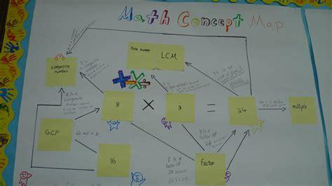 math map math concept map teach to inspire