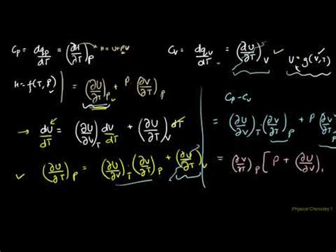 specific heats cp and cv relation derivation ideal gases