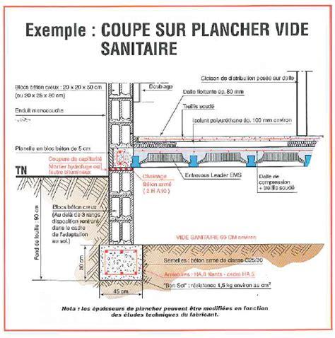Isolation Plancher Bas Sur Vide Sanitaire 4662 by Les Avantages Du Vide Sanitaire Et Entretien