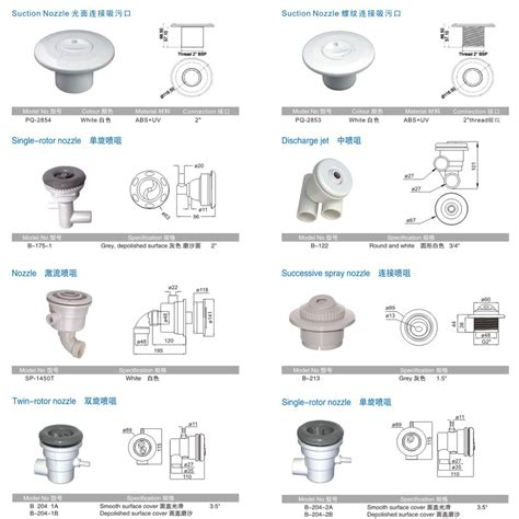 Pool Plumbing Fittings by Poly Pipe Fittings Buy Poly Pipe Fittings