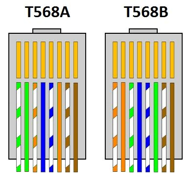 rj45 wiring diagram ethernet cat five wiring diagram