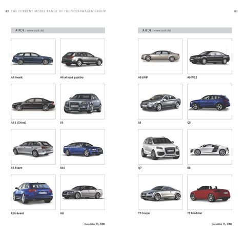 Complete List Of Vw Vehicles Machine Cars