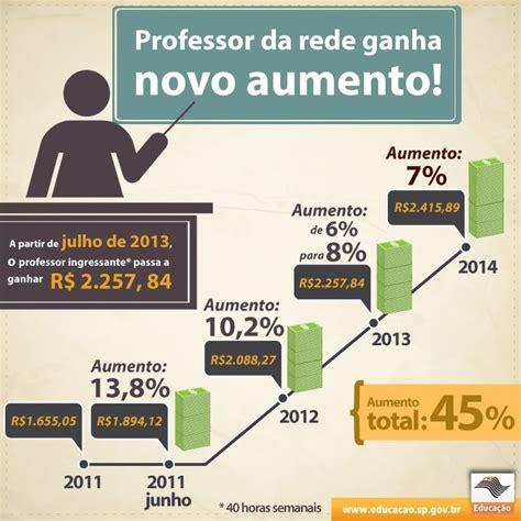 qual o aumento do novo piso salarial do rio de janeiro para 2016 governador aprova aumento salarial para 415 mil