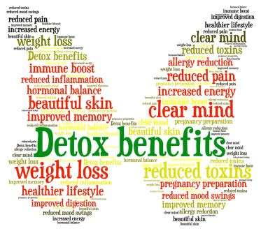 Benefits Of Detoxing Your Liver by Detox Or Cleanse Preparing For Your Journey Day 1 Day 5