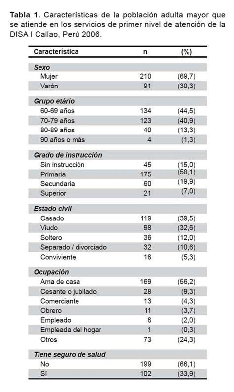 impuesto a la renta en relacion de dependencia 2016 impuesto a la renta en relacion de dependencia 2016