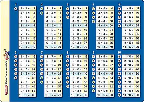 einmaleins tabelle arbeitsblatt vorschule 187 die gro 223 e einmaleins tabelle