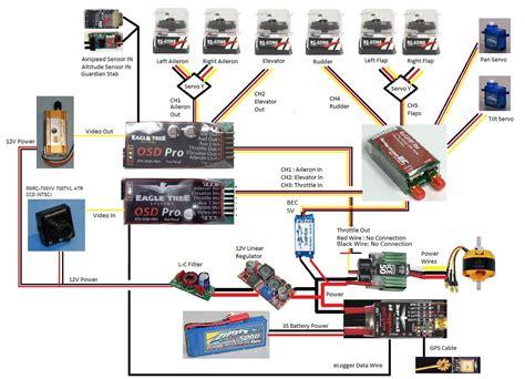 Lu Led Mini Projie Motor Tonado Eye Eye Blue vector osd wiring diagram vector get free image about wiring diagram