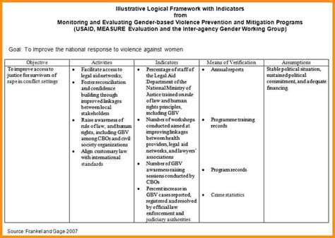 wellness program template wellness program template