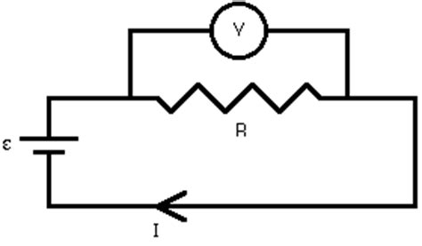 the series resistor in a voltmeter meters and rc circuits