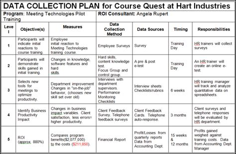 plan collection idassessment data collection
