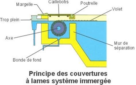 Porte Fenetre Avec Volet Roulant 3263 by Les 25 Meilleures Id 233 Es De La Cat 233 Gorie Volet Electrique