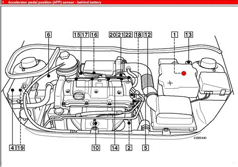 Peugeot 206 Engine Diagram Peugeot 206 Engine Sd Sensor Location Get Free Image