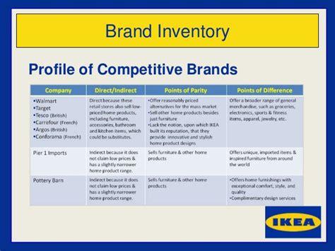Quality Kitchen Knives Brands ikea mba brand marketing study