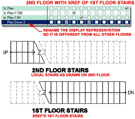 how to show stairs in a floor plan how to show stairs in a floor plan the ups and downs of