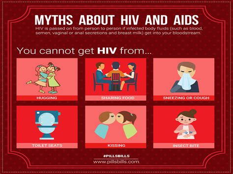 Hiv Pharmacy by Myths About Hiv And Aids By Pillsbills Pharmacy