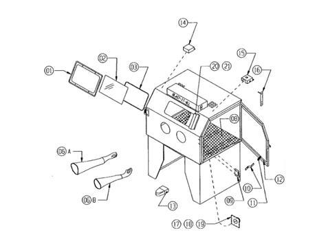 Sandblast Cabinet Parts by Sandblasting Cabinet Parts