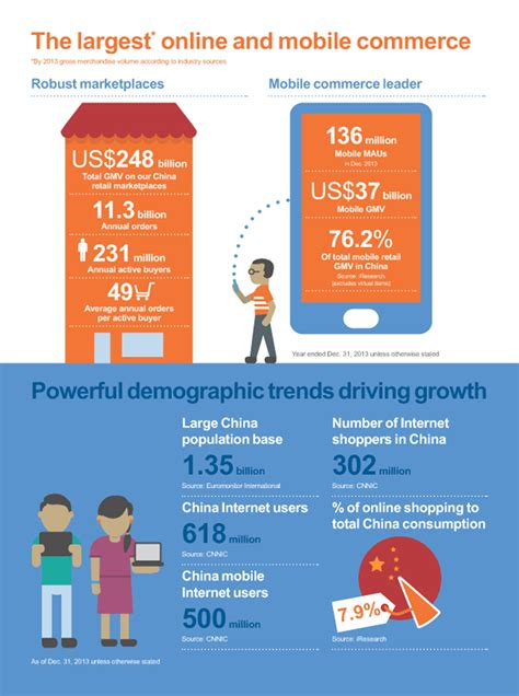 alibaba technology alibaba ipo what to know by the numbers nbc news