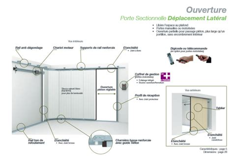 sectionnelle 224 d 233 placement lat 233 ral la toulousaine portes