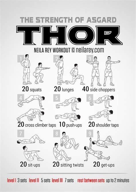 thor movie workout thor workout the strength of asgard fitness health