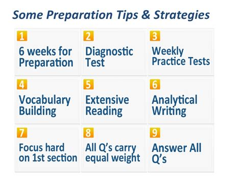 gre new pattern essay writing what is negative testing and tips on writing negative test