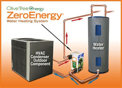 Ac Water Heater residential olive tree energy