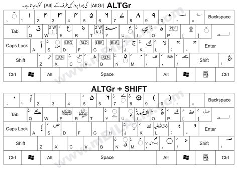 microsoft word urdu keyboard layout urdu phonetic keyboard detailed map of urdu keyboard layout