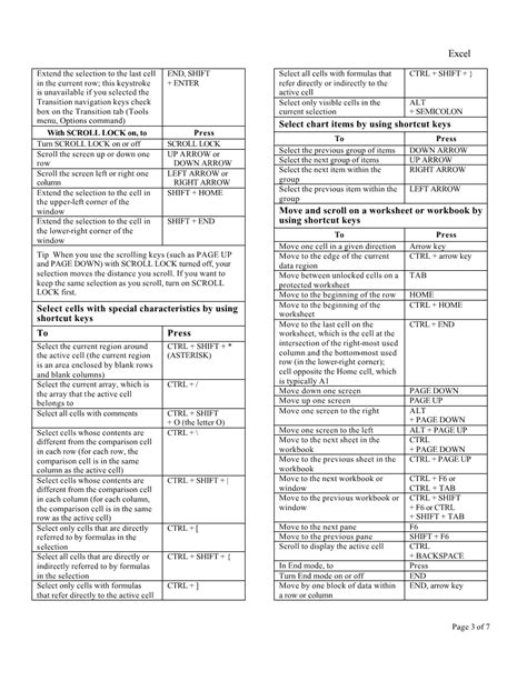 excel tutorial shortcut keys pdf microsoft excel 2007 shortcut keys and formulas pdf 1000